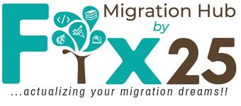 Migration Hub